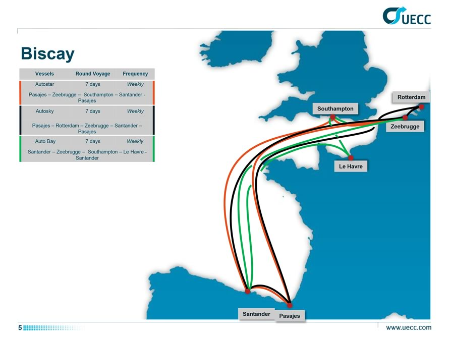 UECC Biscay routes